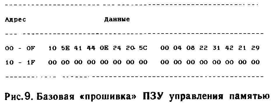 При начальном старте, а также при получении сигнала RESET с помощью схемы начального пуска (D14) принудительно...